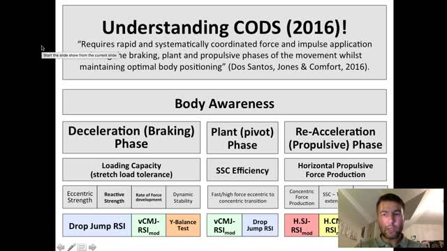 Part 2 - Determinants of CODS